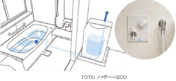 残り湯配管