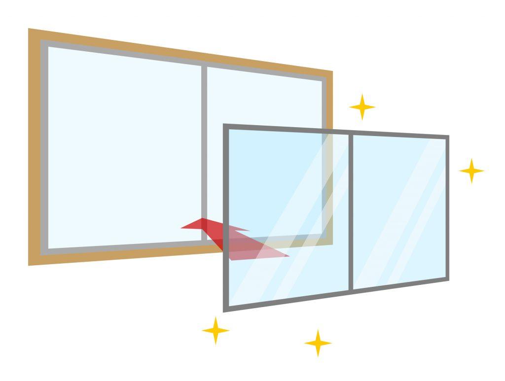 断熱・防犯・防音に最適!内窓リフォームの平均費用相場はいくら?